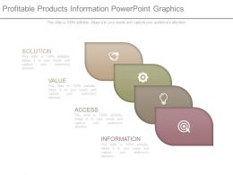 Profitable Products Information Powerpoint Graphics