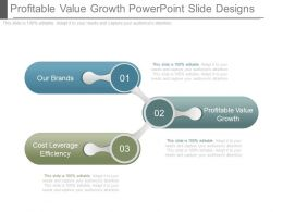 Profitable Value Growth Powerpoint Slide Designs