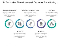 Profits Market Share Increased Customer Base Pricing Revenue Increments