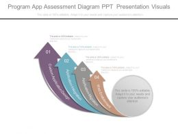 Program App Assessment Diagram Ppt Presentation Visuals