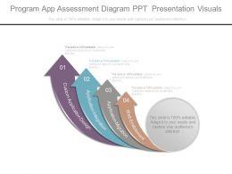 program_app_assessment_diagram_ppt_presentation_visuals_Slide01