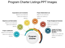 Program Charter Listings Ppt Images