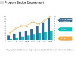 Program Design Development Ppt Powerpoint Presentation Icon Background Image Cpb