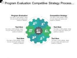 Program Evaluation Competitive Strategy Process Improvement Project Management Cpb