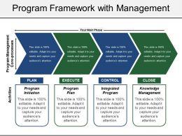 Program Framework With Management