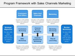 Program Framework With Sales Channels Marketing
