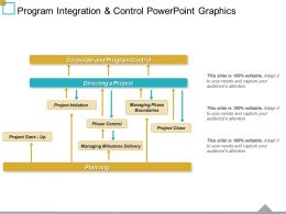 Program Integration And Control Powerpoint Graphics