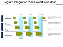 Program Integration Plan PowerPoint Ideas