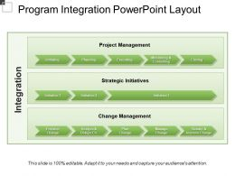 Program Integration Powerpoint Layout