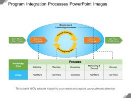 Program Integration Processes Powerpoint Images