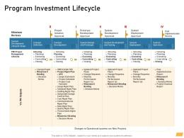 Program Investment Lifecycle Requirement Management Planning Ppt Structure