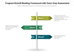 Program Kickoff Meeting Framework With Team Gap Assessment