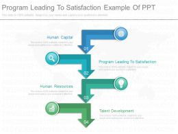 Program Leading To Satisfaction Example Of Ppt