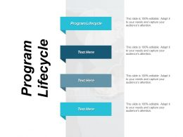 Program Lifecycle Ppt Powerpoint Presentation Layouts Topics Cpb