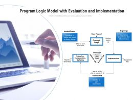 Program Logic Model With Evaluation And Implementation