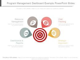 Program Management Dashboard Example Powerpoint Slides