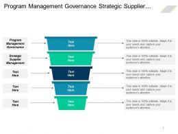 Program Management Governance Strategic Supplier Management Marketing Effectiveness Cpb