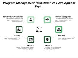 Program Management Infrastructure Development Test Planning Marketing Mix