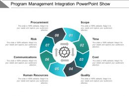 Program Management Integration Powerpoint Show