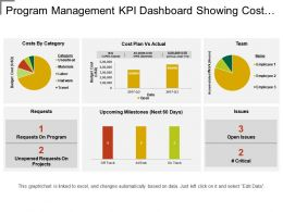 Program Management Kpi Dashboard Showing Cost Plan Vs Actual