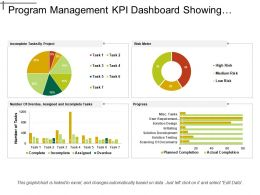 Program Management Kpi Dashboard Showing Incomplete Tasks And Risk Meter