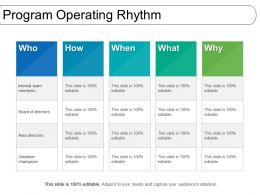 Program Operating Rhythm