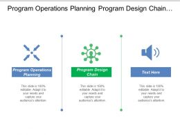 Program Operations Planning Program Design Chain Analytic Platform
