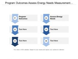 Program Outcomes Assess Energy Needs Measurement Verification Credit Committee