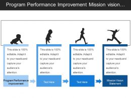 Program Performance Improvement Mission Vision Statement Organization Management