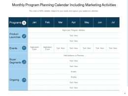 Program Planning Implement Evaluate Strategy Budget Evaluation Segments