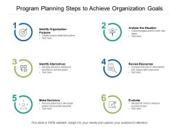 Program Planning Steps To Achieve Organization Goals