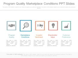 Program Quality Marketplace Conditions Ppt Slides