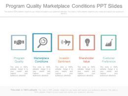 Program Quality Marketplace Conditions Ppt Slides