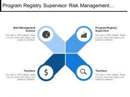 Program Registry Supervisor Risk Management Actions Manage Monitor Risks