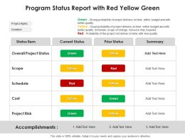 Program Status Report With Red Yellow Green
