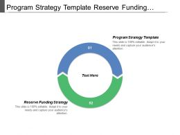 Program Strategy Template Reserve Funding Strategy Data Management Cpb