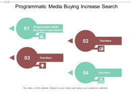 Programmatic Media Buying Increase Search Ppt Powerpoint Presentation Outline Good Cpb