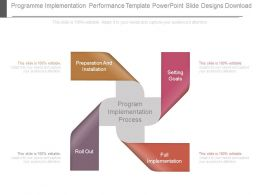 Programme Implementation Performance Template Powerpoint Slide Designs Download