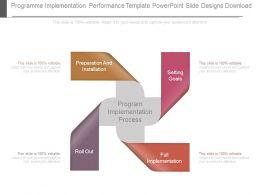 programme_implementation_performance_template_powerpoint_slide_designs_download_Slide01
