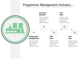 Programme Management Inclusion Benefits Position Audit Review Control