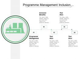 Programme Management Inclusion Benefits Position Audit Review Control