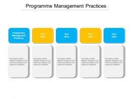 Programme Management Practices Ppt Powerpoint Presentation Layouts Slides Cpb
