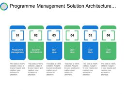 Programme Management Solution Architecture Master Data Management Data Quality