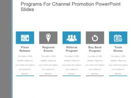Programs For Channel Promotion Powerpoint Slides