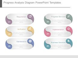 Progress Analysis Diagram Powerpoint Templates