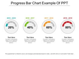 Progress Bar Chart Example Of Ppt
