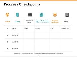 Progress Checkpoints Ppt Icon Design Inspiration