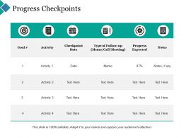 Progress Checkpoints Ppt Powerpoint Presentation Inspiration Slide Download