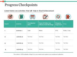 Progress Checkpoints Progress Expected Checkpoint Date Ppt Slides Files