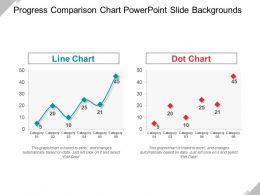 Progress Comparison Chart Powerpoint Slide Backgrounds
